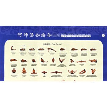 阿师汤伽瑜伽挂图初级&二练习(1)(2)