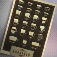 意式咖啡配比图 怀旧复古 牛皮纸海报 咖啡馆装饰画51*36cm